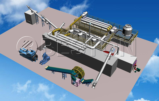 Beston Pyrolysis Plant Project 3D Model