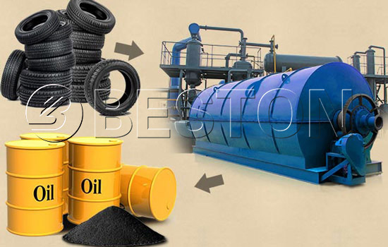 Beston Waste Tyre Recycling Pyrolysis Plant