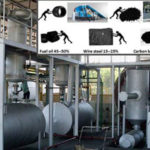 Processing carbon black for tyre manufacture in china