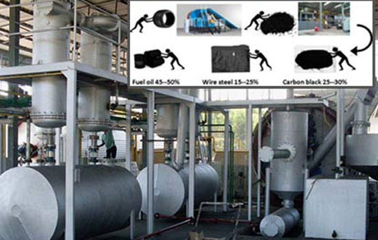 Processing-carbon-black-for-tyre-manufacture