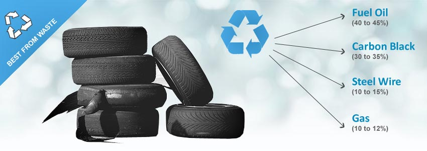 recycling-waste-tyres