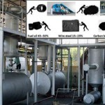 Waste Tyre Pyrolysis Machine In India