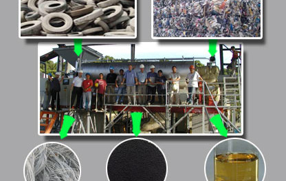 TYRE RECYCLING PYROLYSIS PROJECT