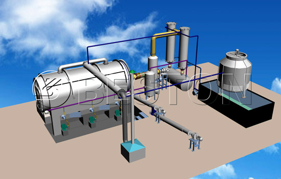 Beston Pyrolysis Plant 3D Model - Recycling Tyres into Oil