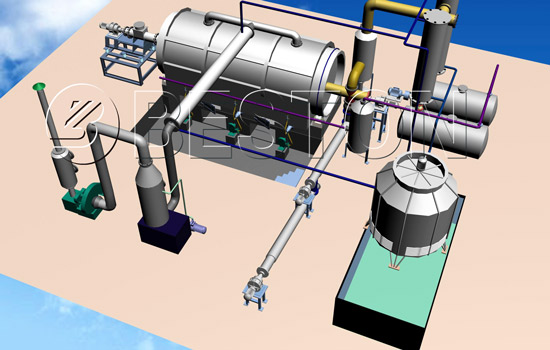 Beston Tyre to Oil Plant-3D Model Demonstration