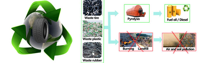 Construction-of-Tire-Recycling-Plant-Starts-Next-Month