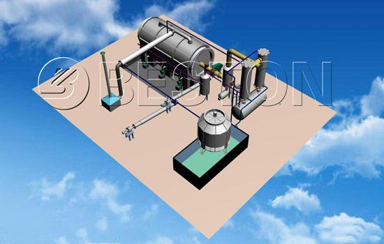 BLJ-10 Beston Small Scale Plastic Recycling Plant-3D Model