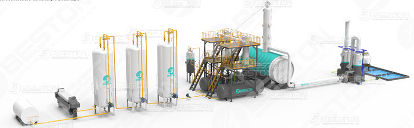 Oil Distillation Plant for Sale